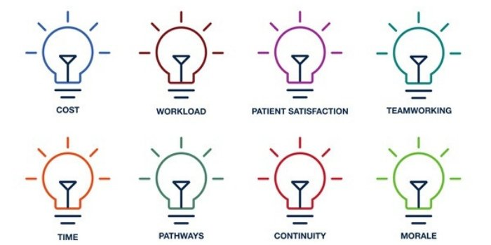 Bright Ideas Icons