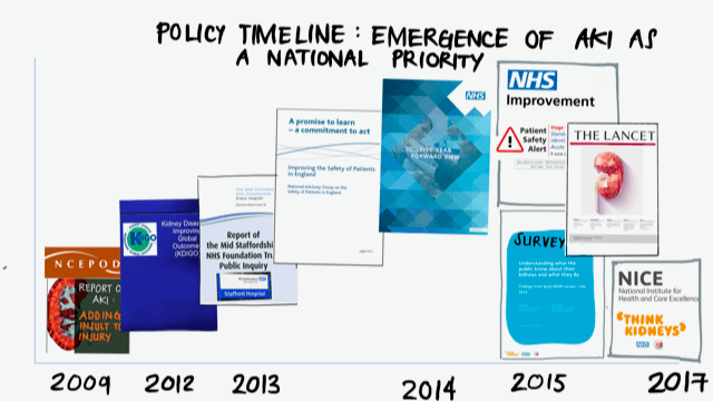 Policy-timeline